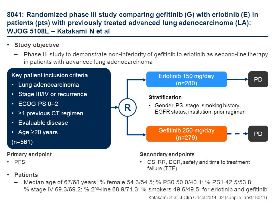 8041: Randomized phase III study comparing gefitinib (G) with erlotinib (E) in patients (pts) with previously treated advanced lung adenocarcinoma (LA): WJOG 5108L – Katakami N et al