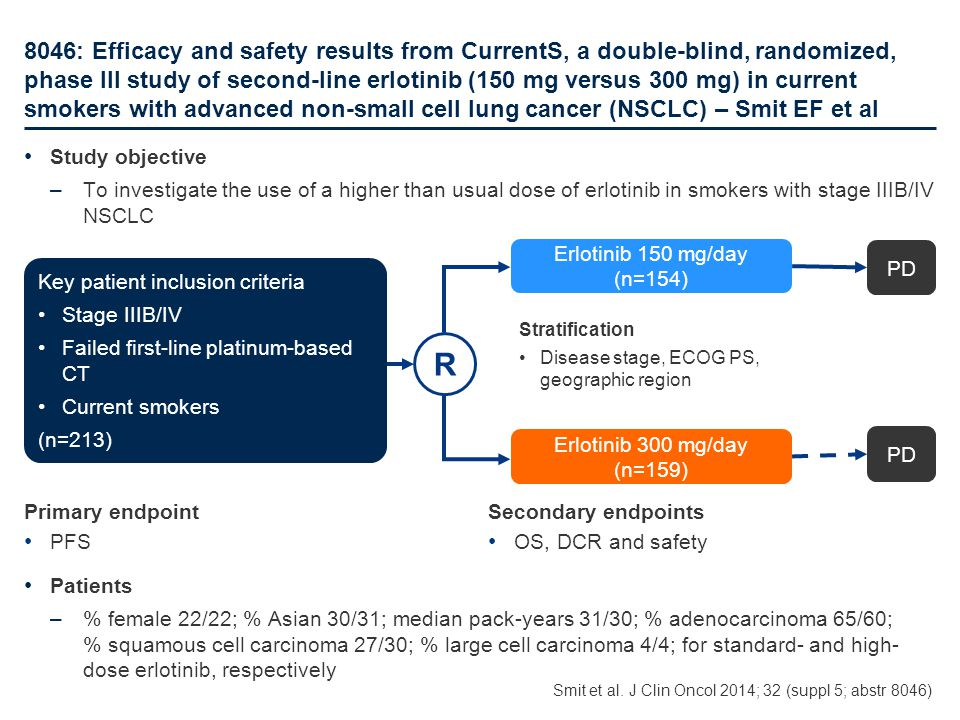 8046: Efficacy and safety results from CurrentS, a double-blind, randomized, phase III study of second-line erlotinib (150 mg versus 300 mg) in current smokers with advanced non-small cell lung cancer (NSCLC) – Smit EF et al