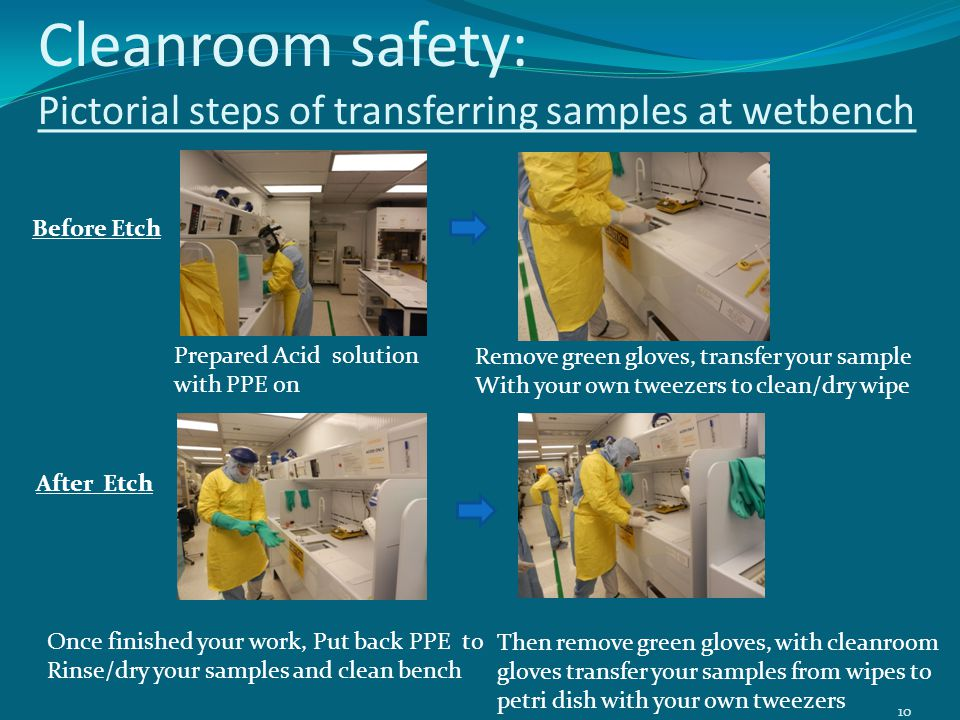 Cleanroom safety: Pictorial steps of transferring samples at wetbench