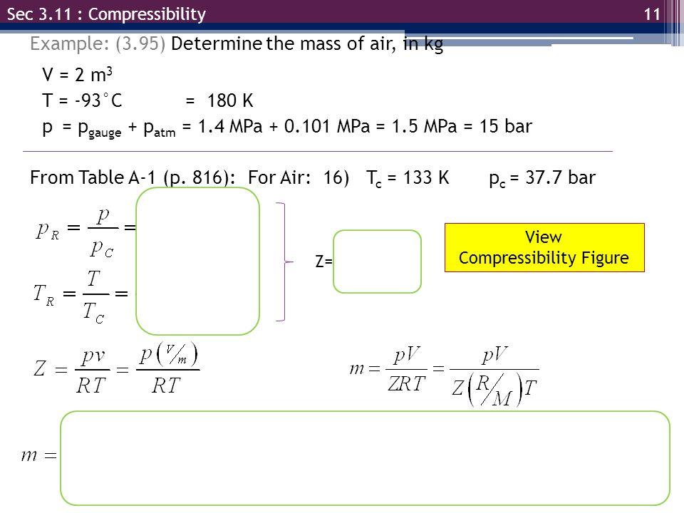 Compressibility Figure