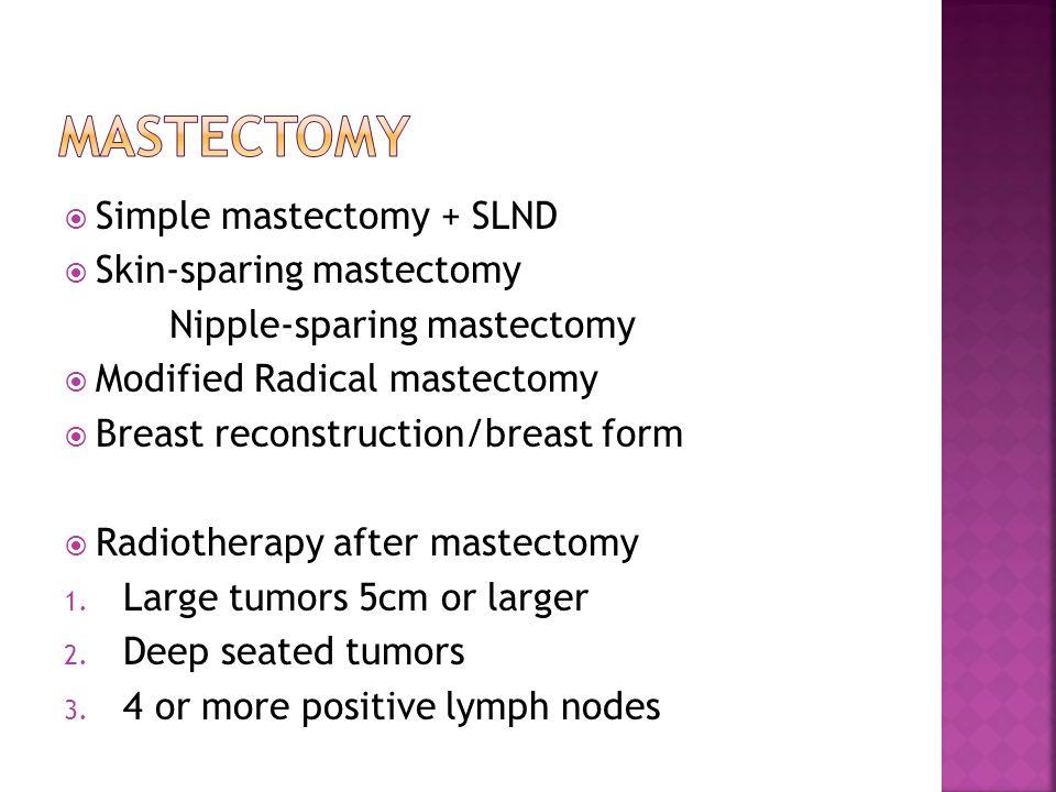 MASTECTOMY Simple mastectomy + SLND Skin-sparing mastectomy