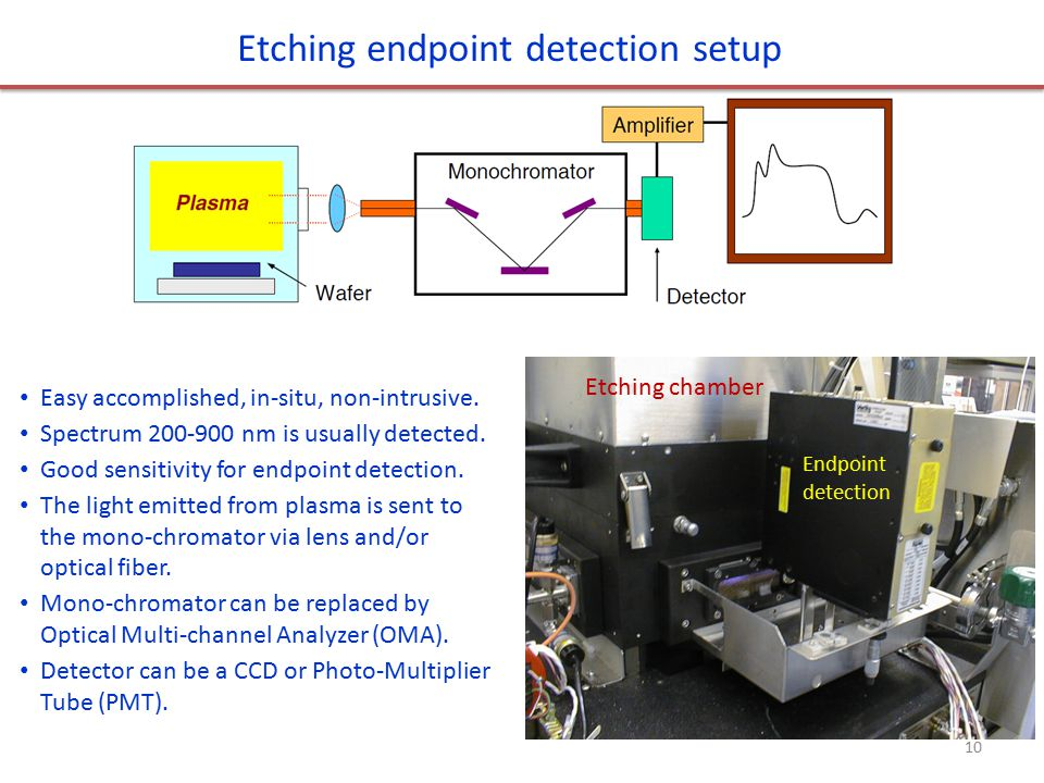 Etching endpoint detection setup