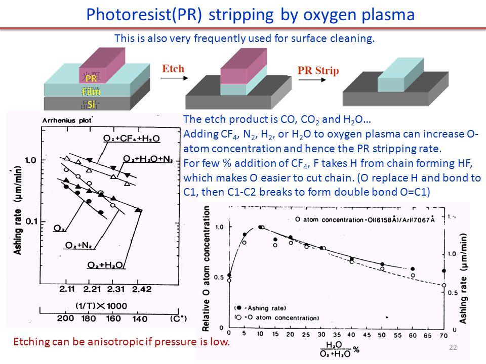 Photoresist(PR) stripping by oxygen plasma