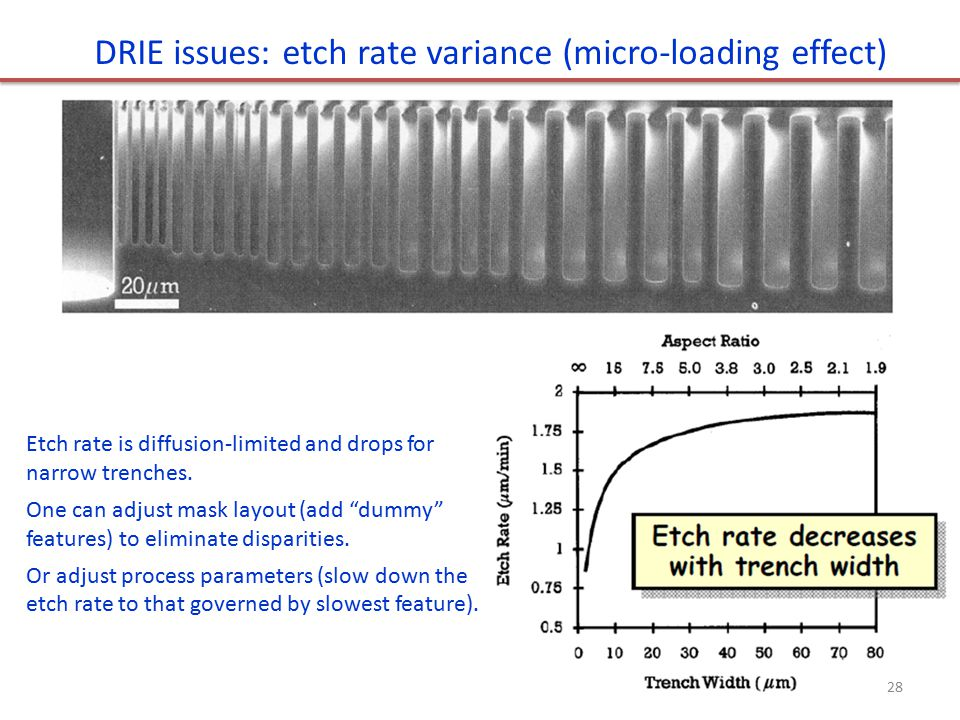 DRIE issues: etch rate variance (micro-loading effect)