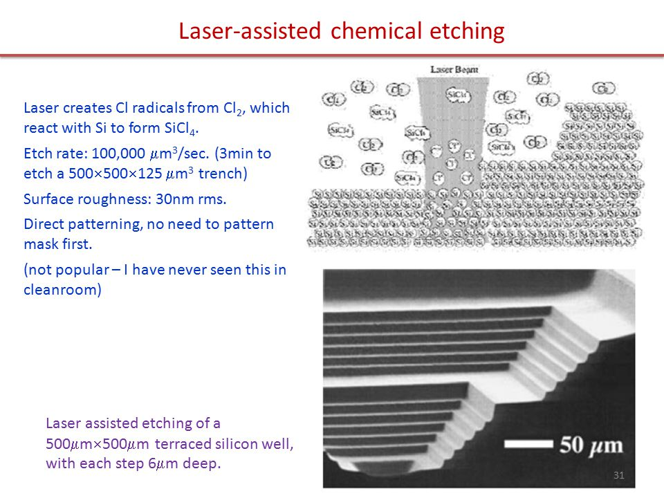 Laser-assisted chemical etching