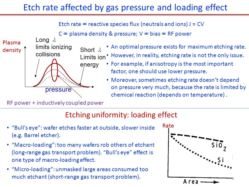 Etch rate affected by gas pressure and loading effect