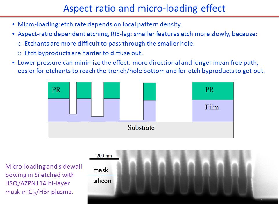 Aspect ratio and micro-loading effect