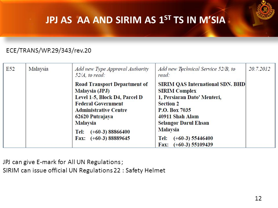 JPJ AS AA AND SIRIM AS 1ST TS IN M'SIA