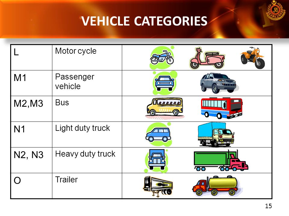 VEHICLE CATEGORIES L M1 M2,M3 N1 N2, N3 O Motor cycle