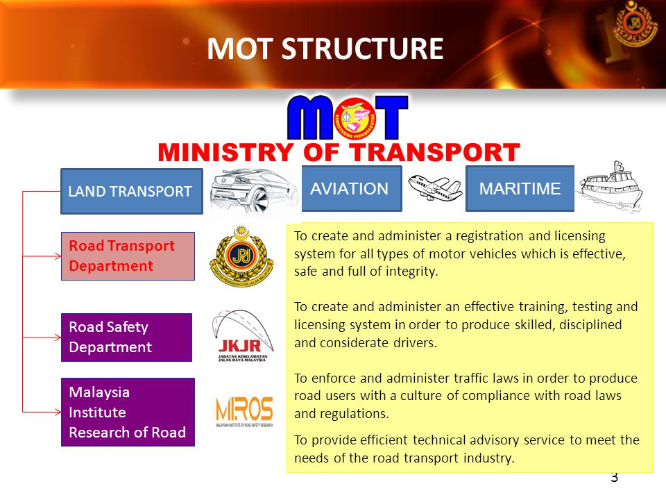 MOT STRUCTURE MINISTRY OF TRANSPORT LAND TRANSPORT AVIATION MARITIME