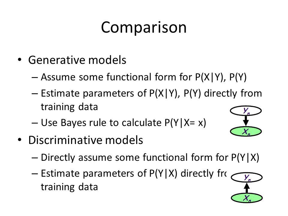 Comparison Generative models Discriminative models