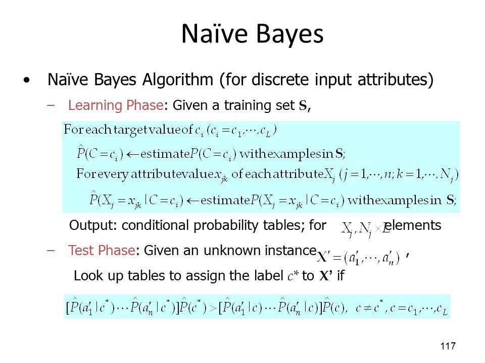 Naïve Bayes Naïve Bayes Algorithm (for discrete input attributes)