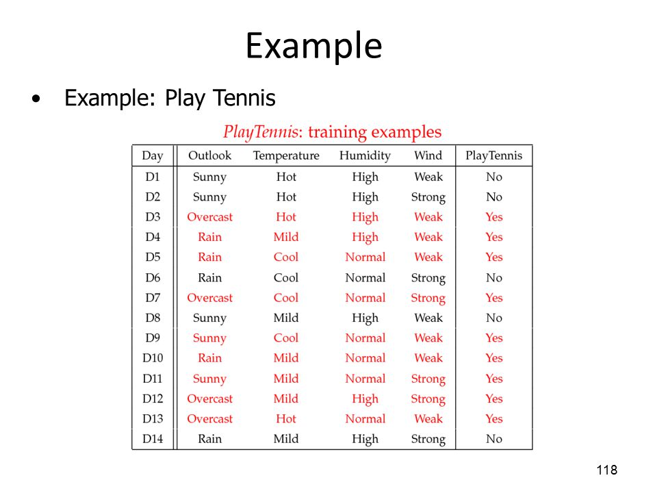 Example Example: Play Tennis