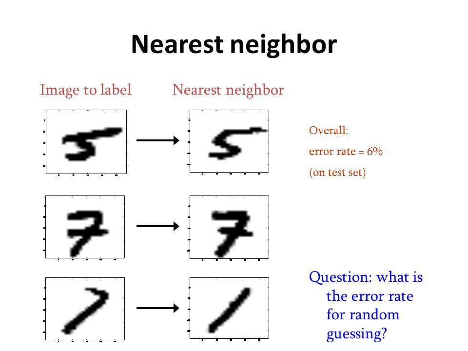 Nearest neighbor Image to label Nearest neighbor