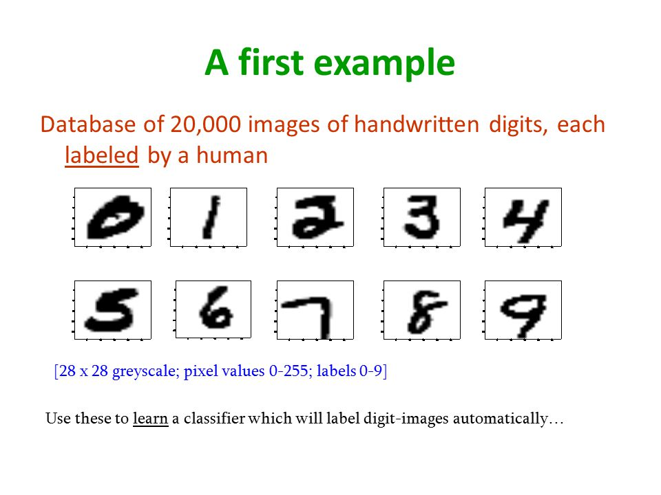 A first example Database of 20,000 images of handwritten digits, each labeled by a human.