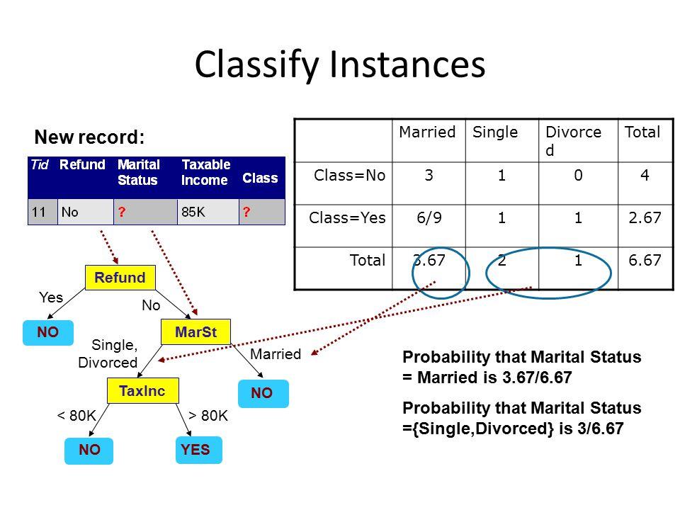 Classify Instances New record: