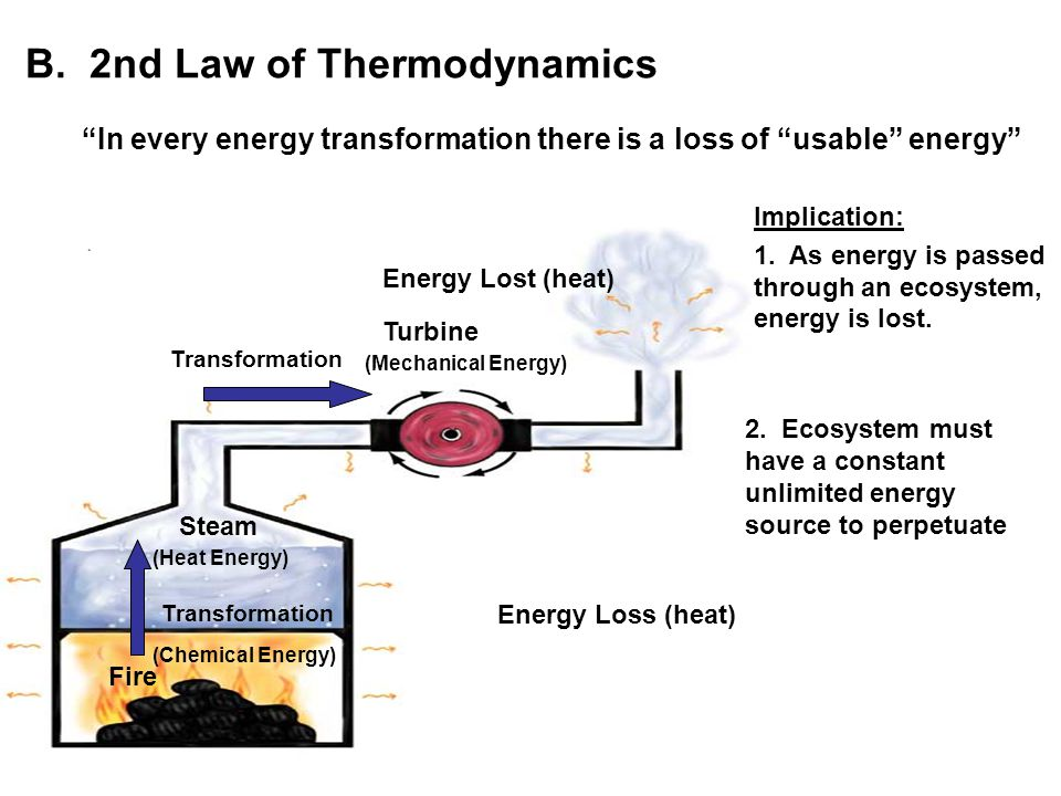 B. 2nd Law of Thermodynamics