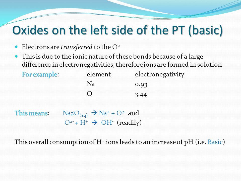 Oxides on the left side of the PT (basic)