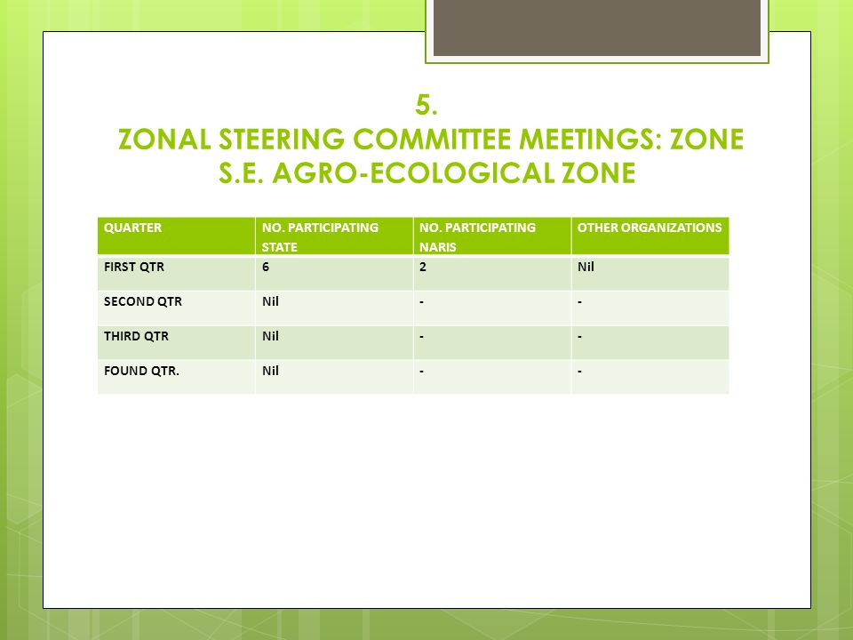 5. ZONAL STEERING COMMITTEE MEETINGS: ZONE S.E. AGRO-ECOLOGICAL ZONE
