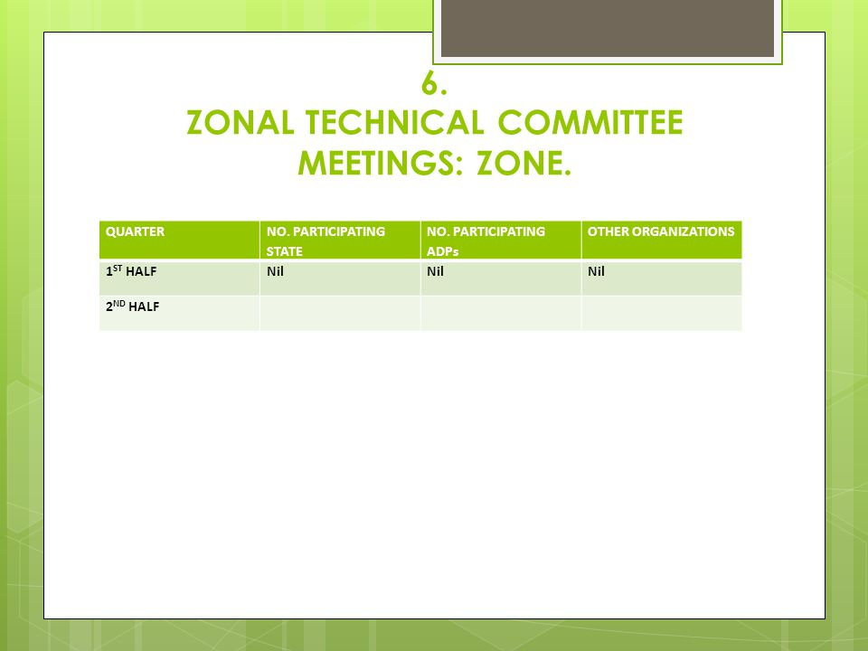 6. ZONAL TECHNICAL COMMITTEE MEETINGS: ZONE.