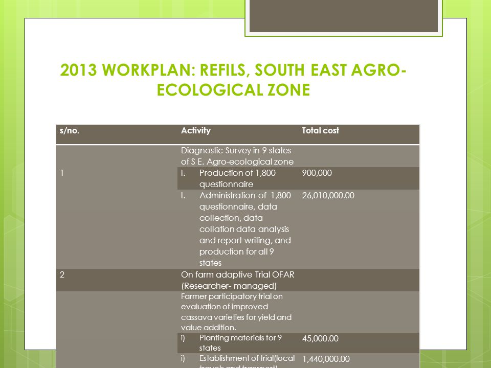 2013 WORKPLAN: REFILS, SOUTH EAST AGRO-ECOLOGICAL ZONE