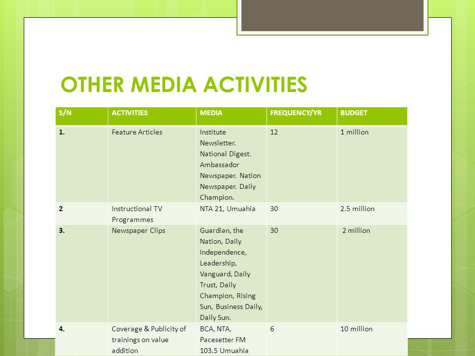 OTHER MEDIA ACTIVITIES