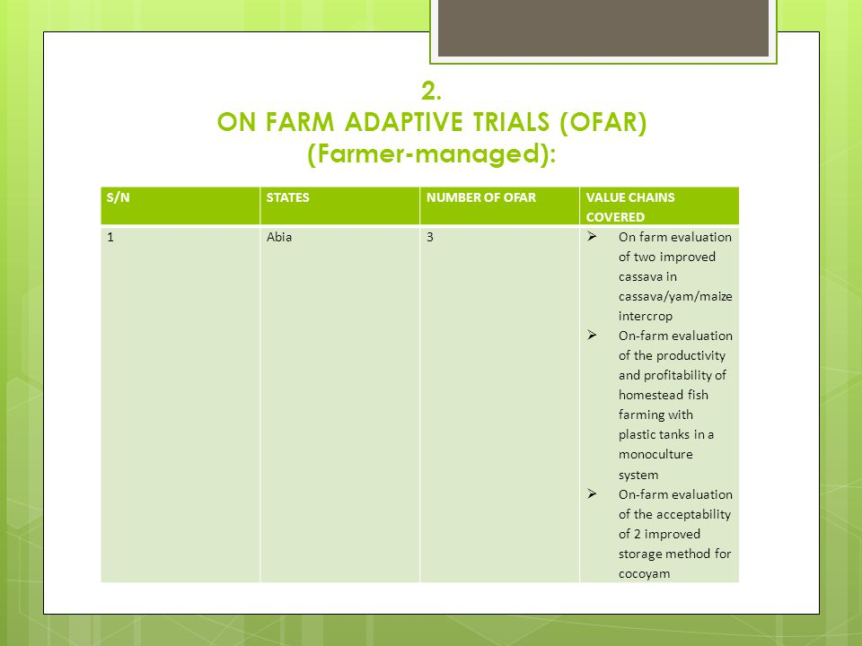 2. ON FARM ADAPTIVE TRIALS (OFAR) (Farmer-managed):