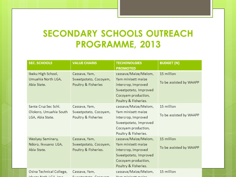 SECONDARY SCHOOLS OUTREACH PROGRAMME, 2013