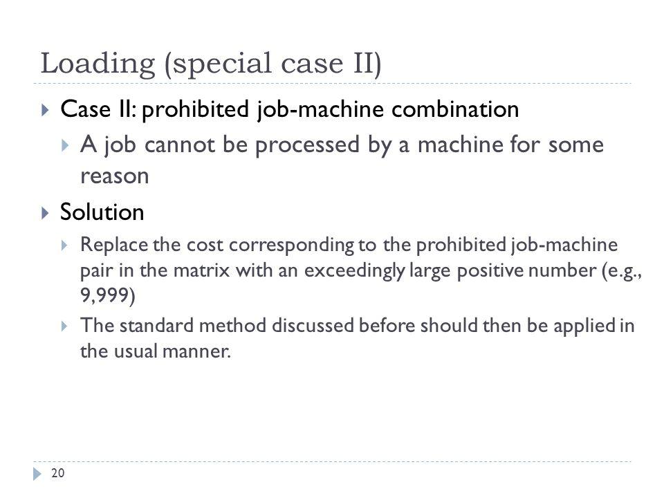 Loading (special case II)