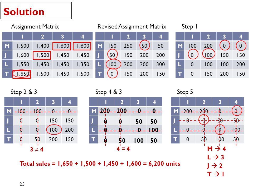 Solution Assignment Matrix Revised Assignment Matrix Step 1 Step 2 & 3