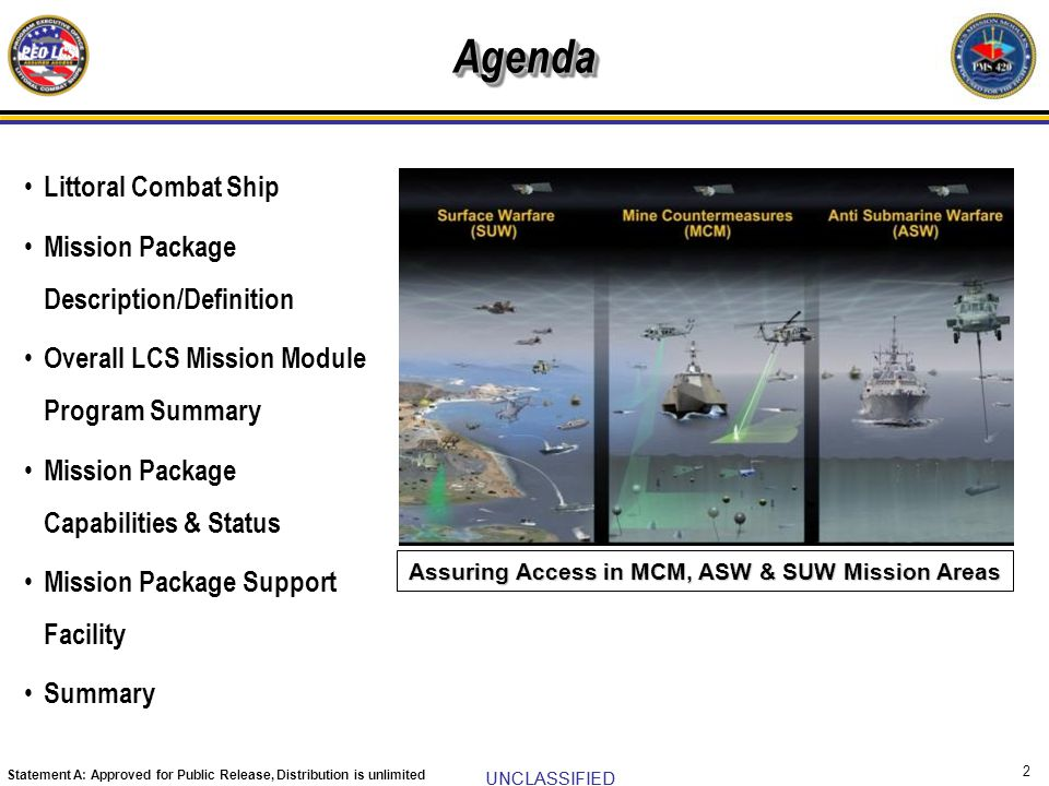 Assuring Access in MCM, ASW & SUW Mission Areas