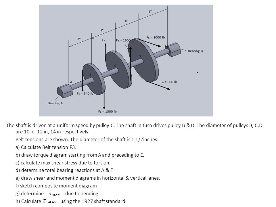 The shaft is driven at a uniform speed by pulley C