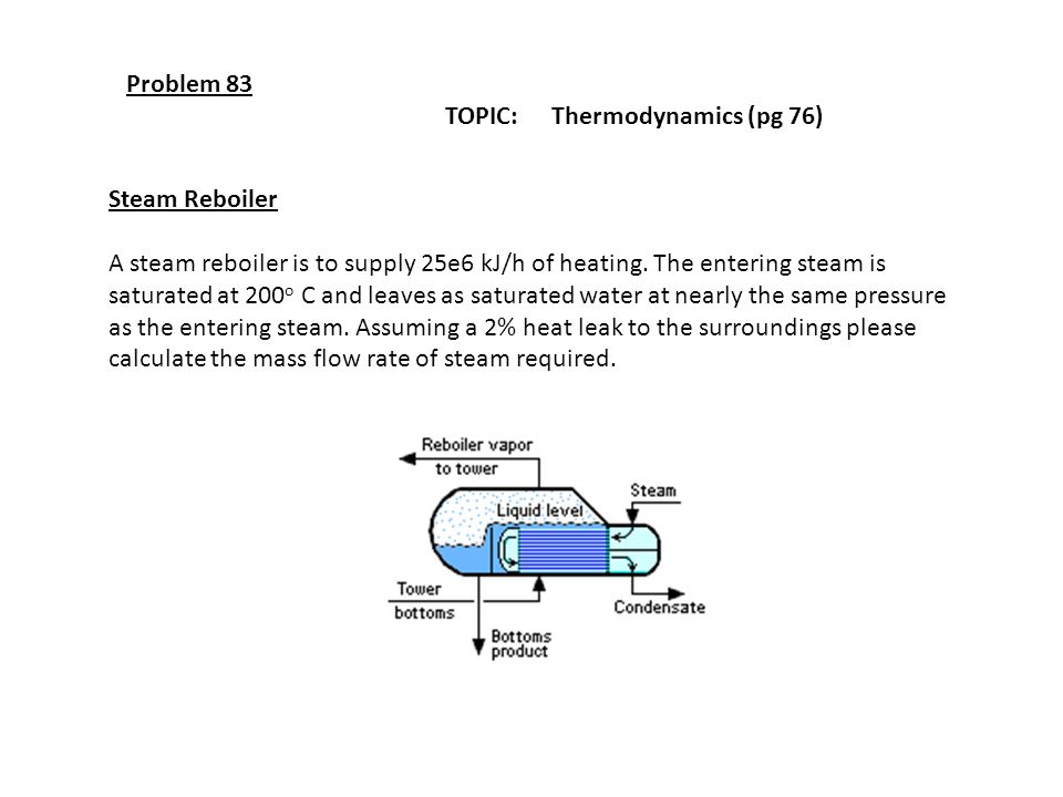 Problem 83 TOPIC: Thermodynamics (pg 76) Steam Reboiler.