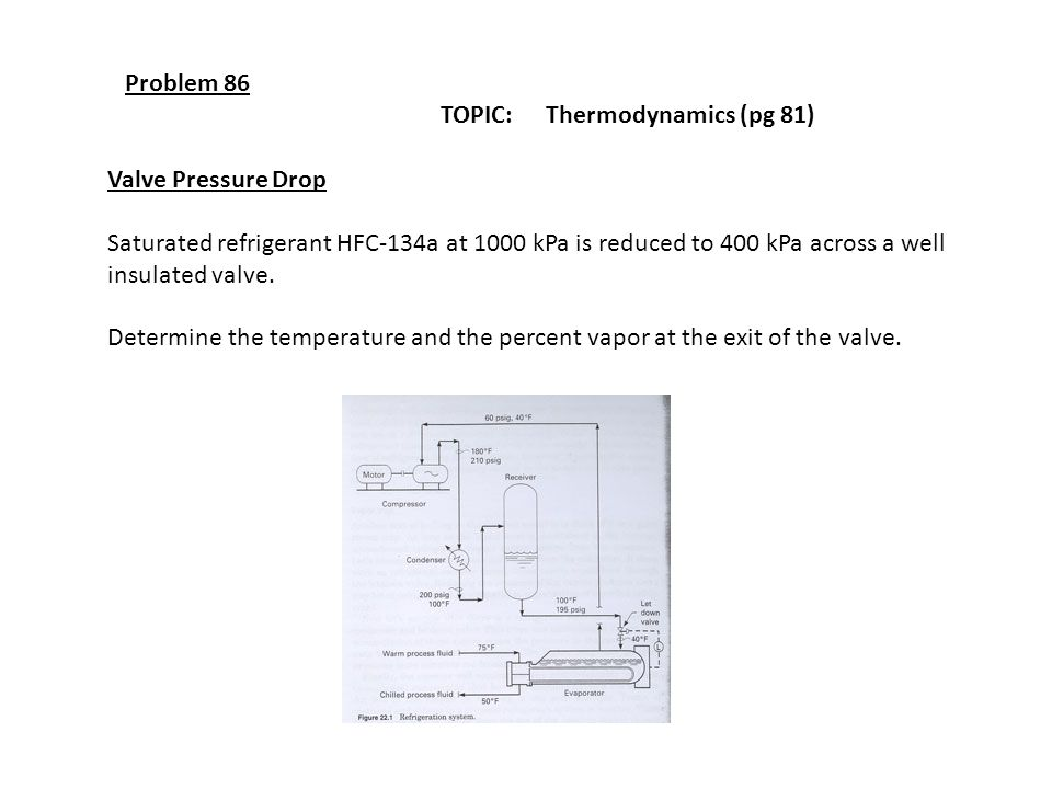 Problem 86 TOPIC: Thermodynamics (pg 81) Valve Pressure Drop.