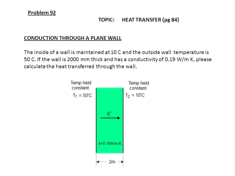 Problem 92 TOPIC: HEAT TRANSFER (pg 84) CONDUCTION THROUGH A PLANE WALL.