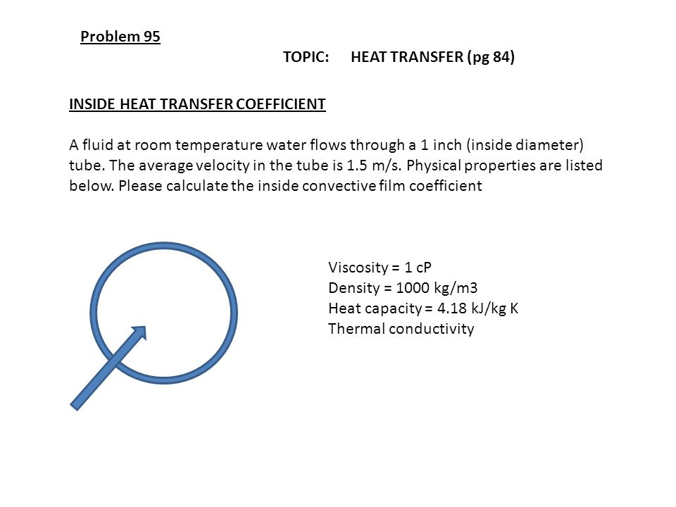 Problem 95 TOPIC: HEAT TRANSFER (pg 84) INSIDE HEAT TRANSFER COEFFICIENT.
