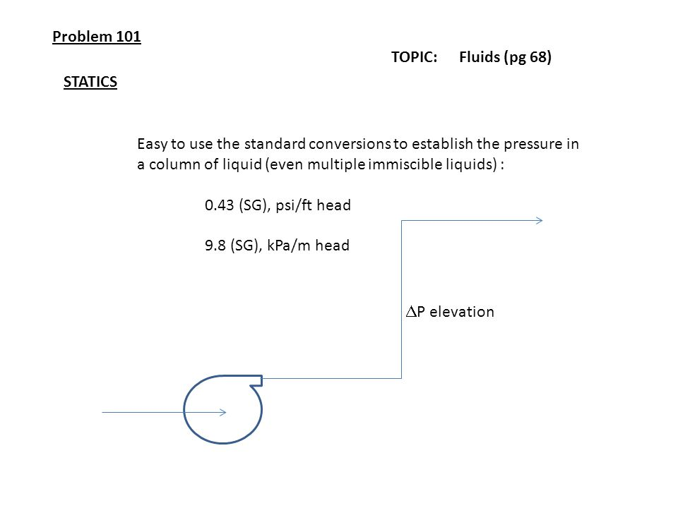 Problem 101 TOPIC: Fluids (pg 68) STATICS. Easy to use the standard conversions to establish the pressure in.