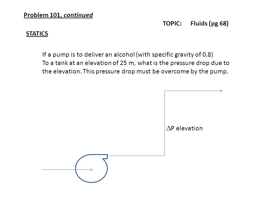 Problem 101, continued TOPIC: Fluids (pg 68) STATICS. If a pump is to deliver an alcohol (with specific gravity of 0.8)