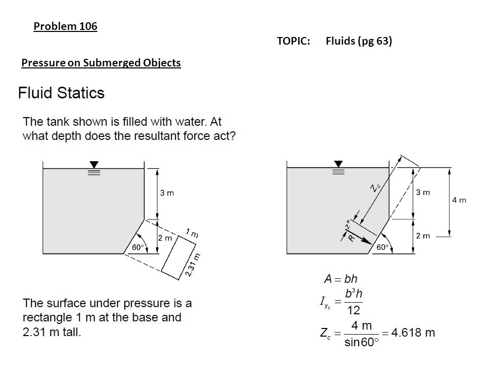 Problem 106 TOPIC: Fluids (pg 63) Pressure on Submerged Objects