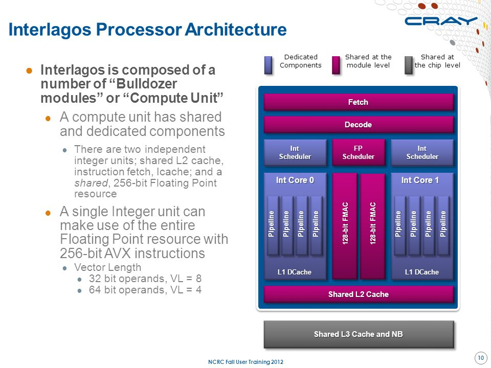 Interlagos Processor Architecture