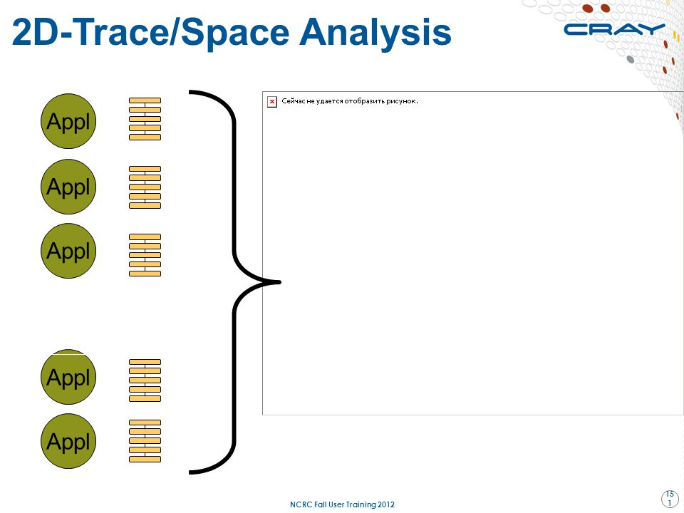 2D-Trace/Space Analysis