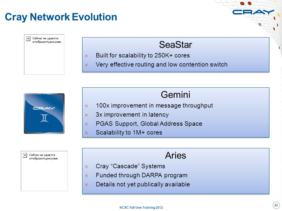Cray Network Evolution
