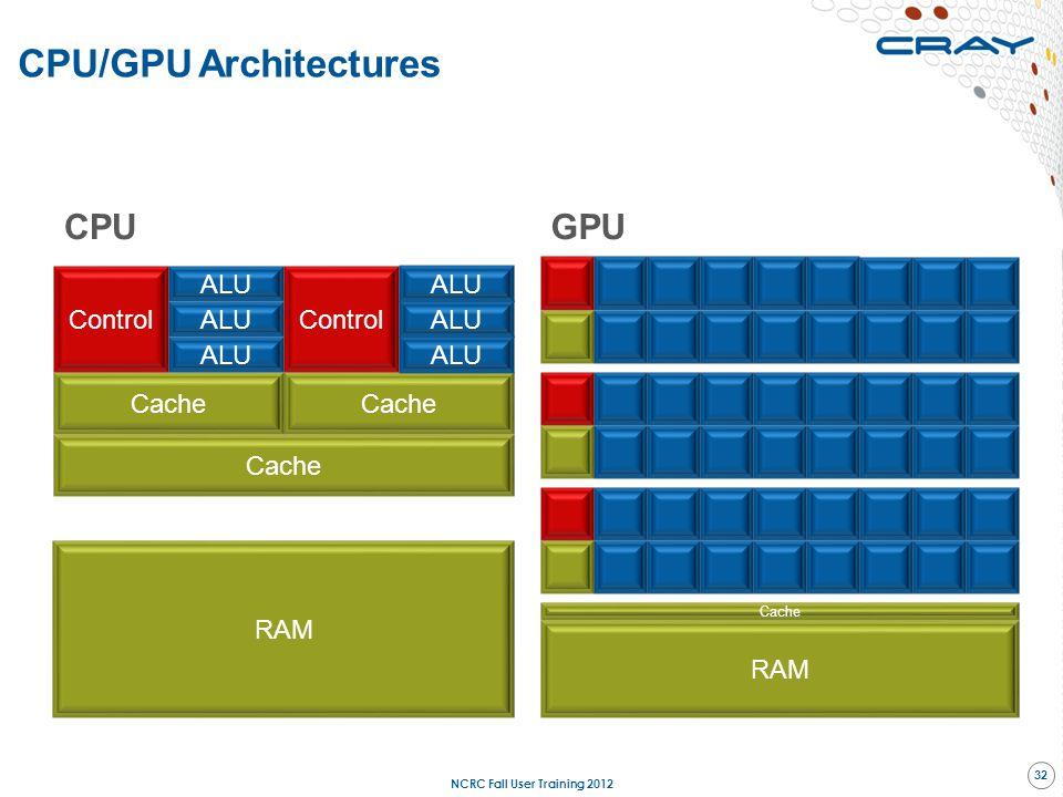 CPU/GPU Architectures