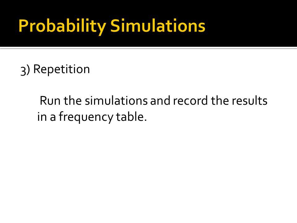 Probability Simulations