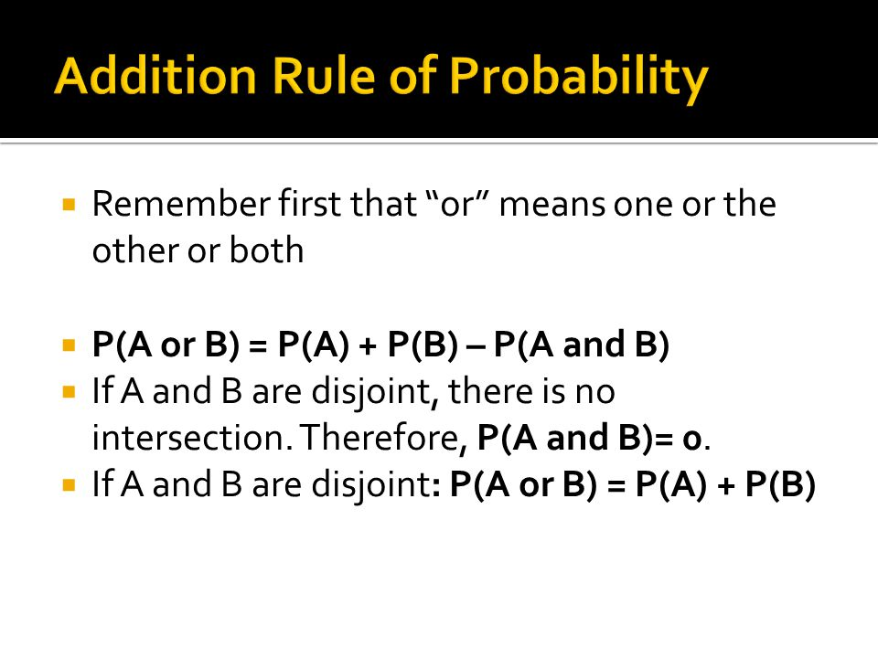 Addition Rule of Probability