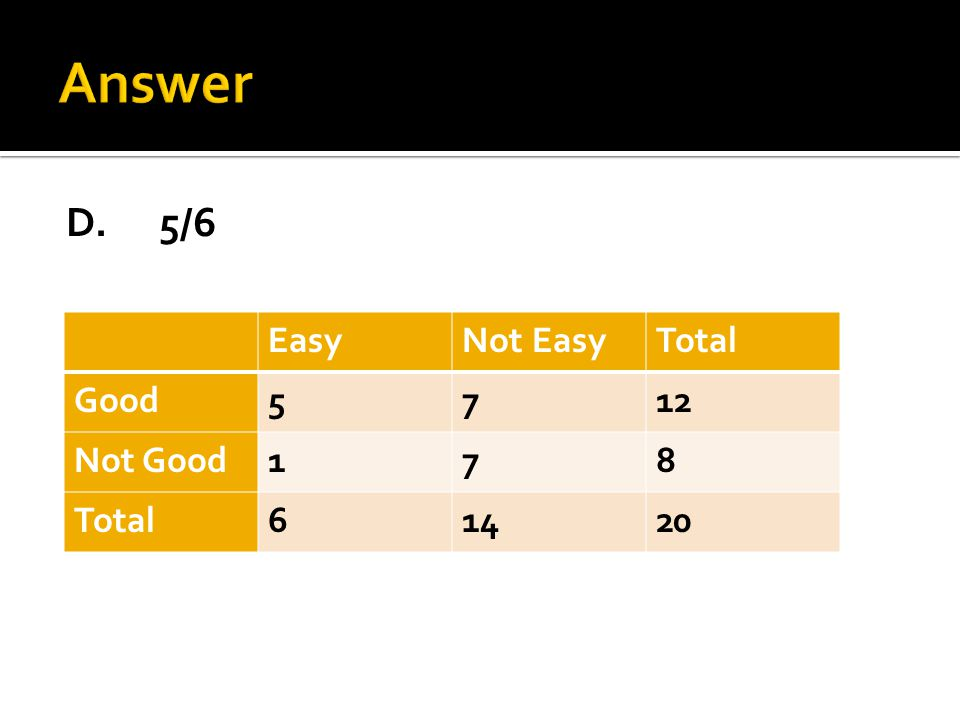 Answer D. 5/6 Easy Not Easy Total Good 5 7 12 Not Good 1 8 6 14 20
