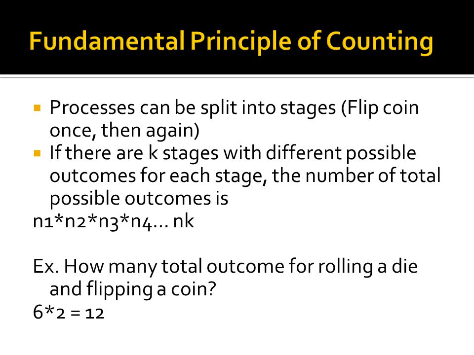 Fundamental Principle of Counting