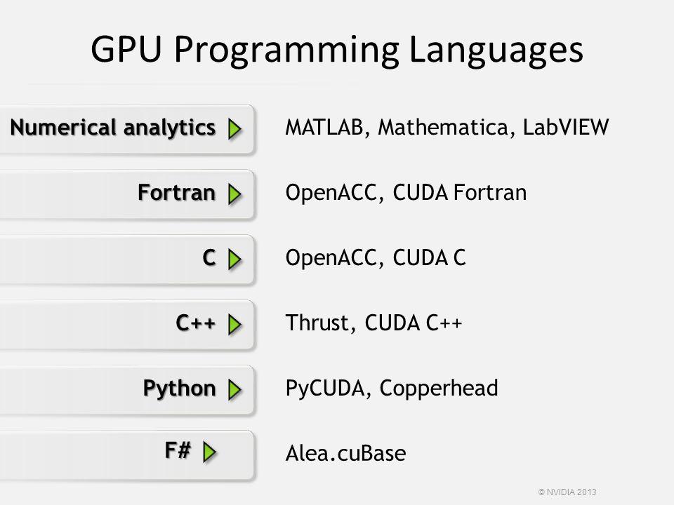 GPU Programming Languages