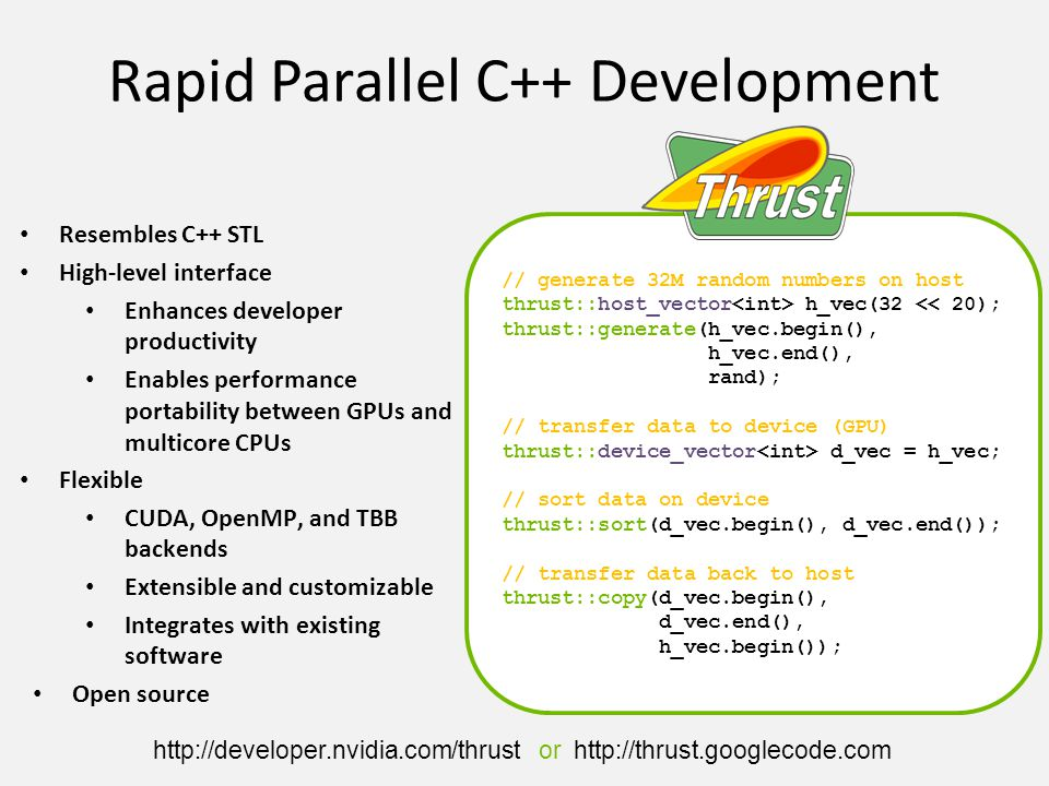 Rapid Parallel C++ Development