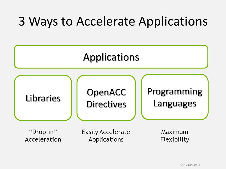3 Ways to Accelerate Applications